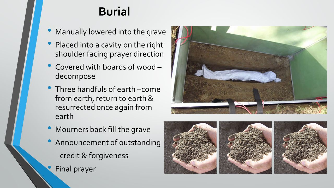 Burial Manually lowered into the grave Placed into a cavity on the right shoulder facing prayer direction Covered with boards of wood – decompose Three handfuls of earth –come from earth, return to earth & resurrected once again from earth Mourners back fill the grave Announcement of outstanding credit & forgiveness Final prayer