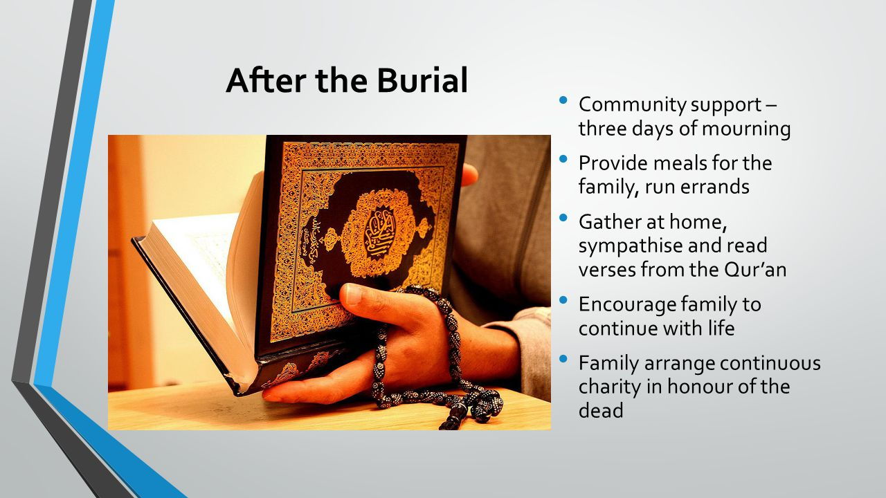 After the Burial Community support – three days of mourning Provide meals for the family, run errands Gather at home, sympathise and read verses from the Qur'an Encourage family to continue with life Family arrange continuous charity in honour of the dead