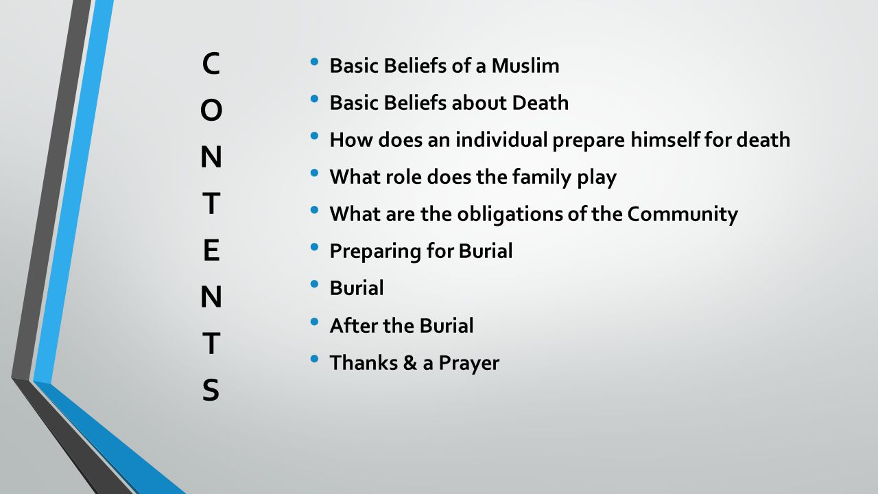 Basic Beliefs of a Muslim Basic Beliefs about Death How does an individual prepare himself for death What role does the family play What are the obligations of the Community Preparing for Burial Burial After the Burial Thanks & a Prayer