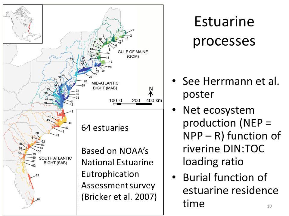 Estuarine processes See Herrmann et al.