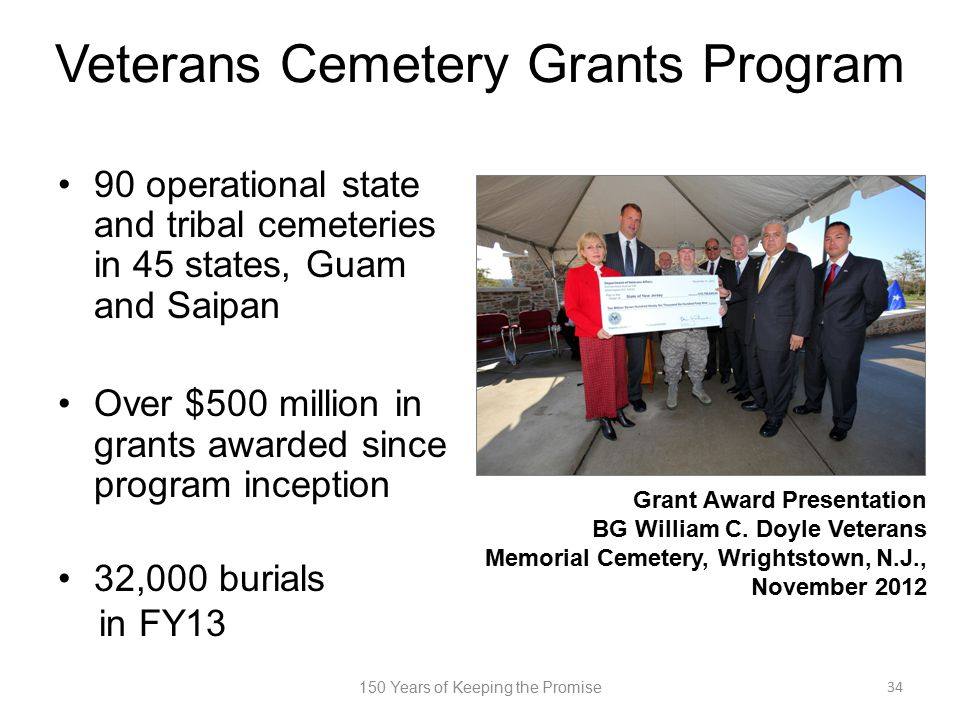 90 operational state and tribal cemeteries in 45 states, Guam and Saipan Over $500 million in grants awarded since program inception 32,000 burials in FY13 34 Grant Award Presentation BG William C.