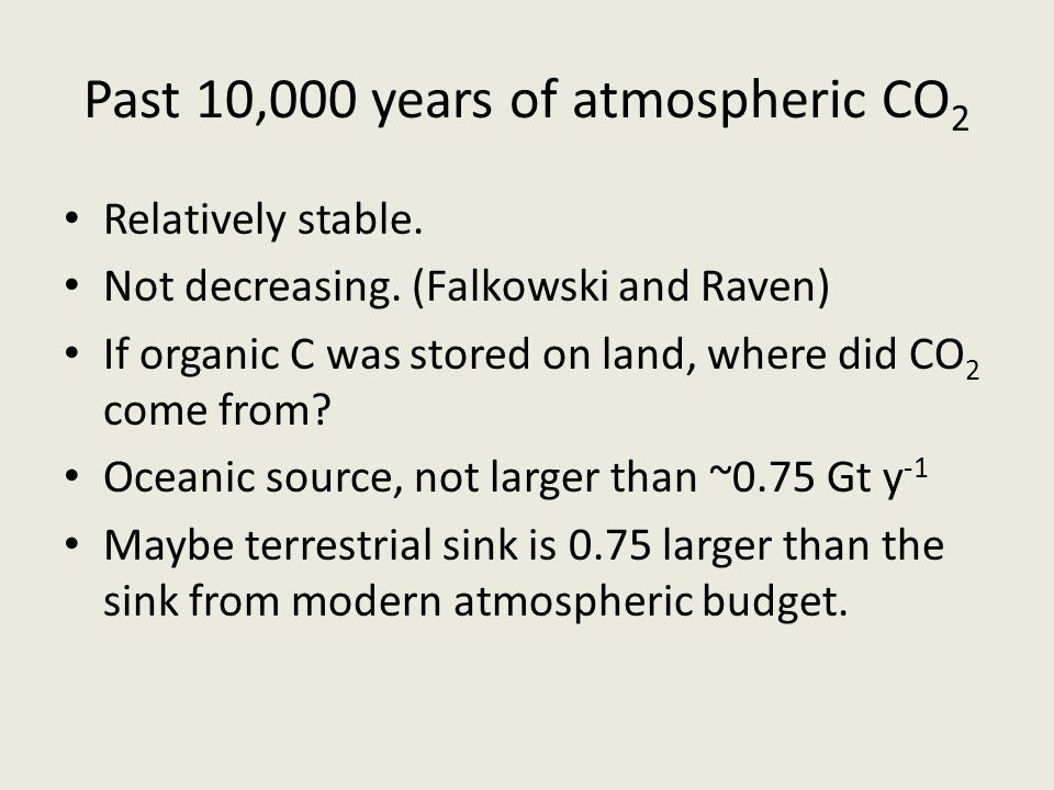 Past 10,000 years of atmospheric CO 2 Relatively stable.