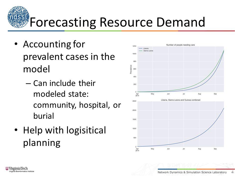 Forecasting Resource Demand Accounting for prevalent cases in the model – Can include their modeled state: community, hospital, or burial Help with logisitical planning 4