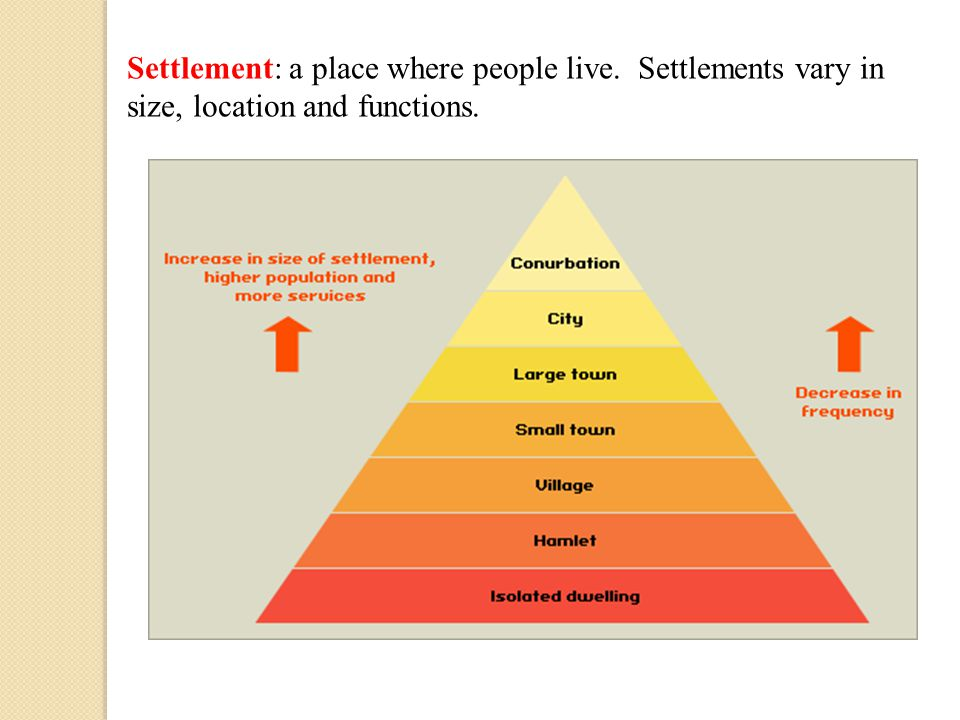 Settlement: a place where people live. Settlements vary in size, location and functions.