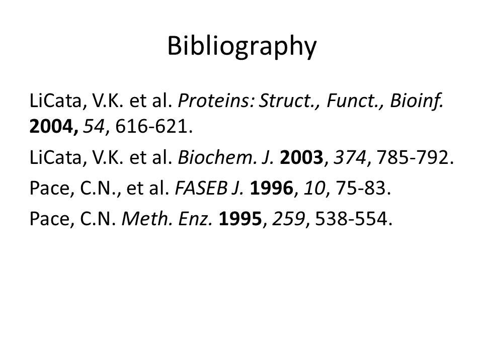 Bibliography LiCata, V.K. et al. Proteins: Struct., Funct., Bioinf. 2004, 54, 616-621. LiCata, V.K. et al. Biochem. J. 2003, 374, 785-792. Pace, C.N.,