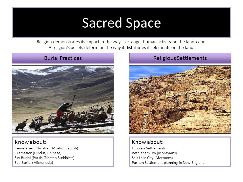 Sacred Space Religion demonstrates its impact in the way it arranges human activity on the landscape.