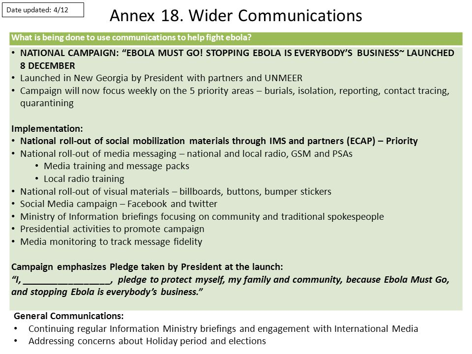 Annex 18. Wider Communications What is being done to use communications to help fight ebola.