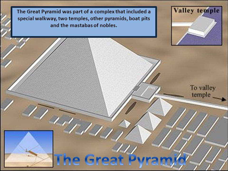 The Great Pyramid was part of a complex that included a special walkway, two temples, other pyramids, boat pits and the mastabas of nobles.
