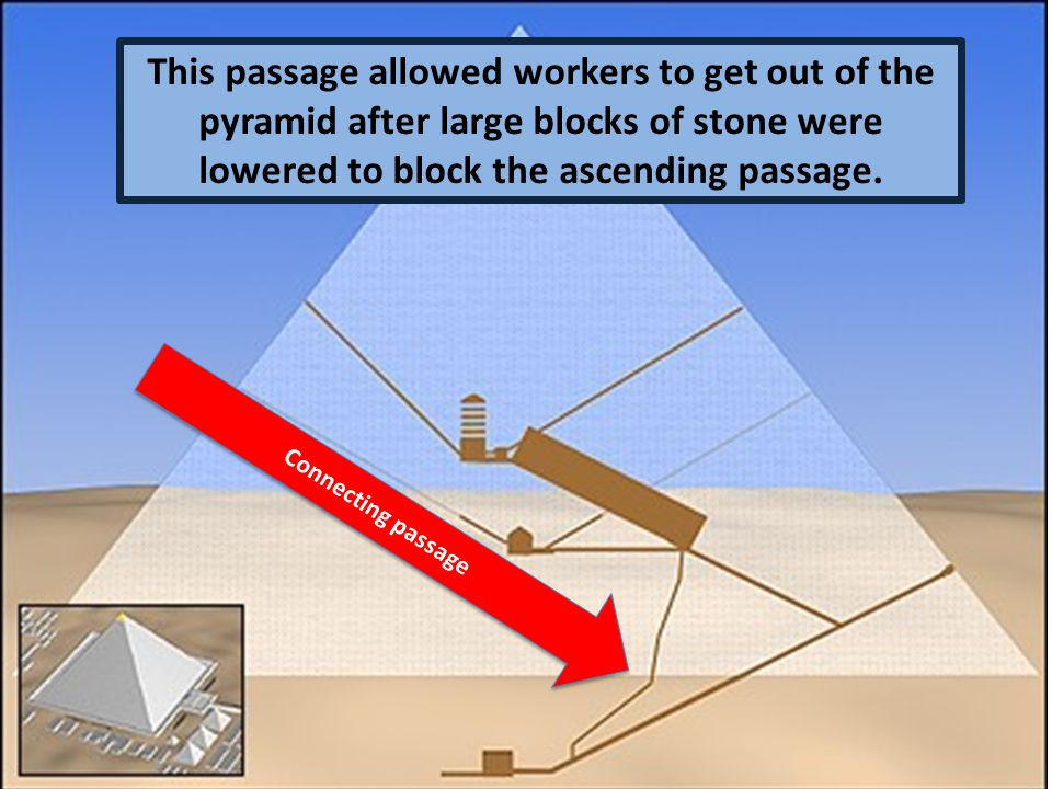 This passage allowed workers to get out of the pyramid after large blocks of stone were lowered to block the ascending passage.
