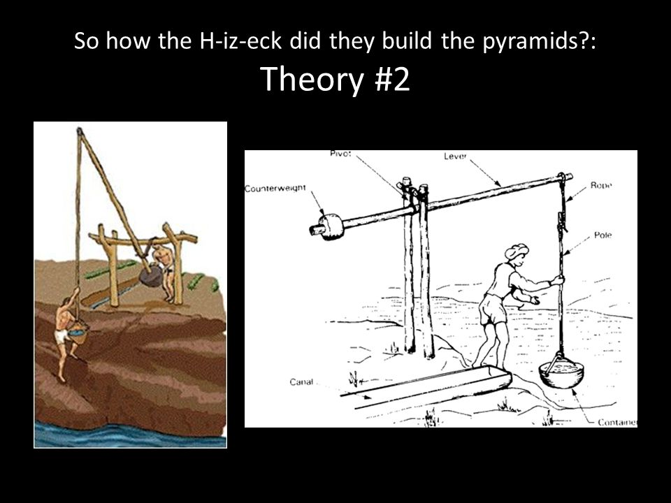 So how the H-iz-eck did they build the pyramids?: Theory #2