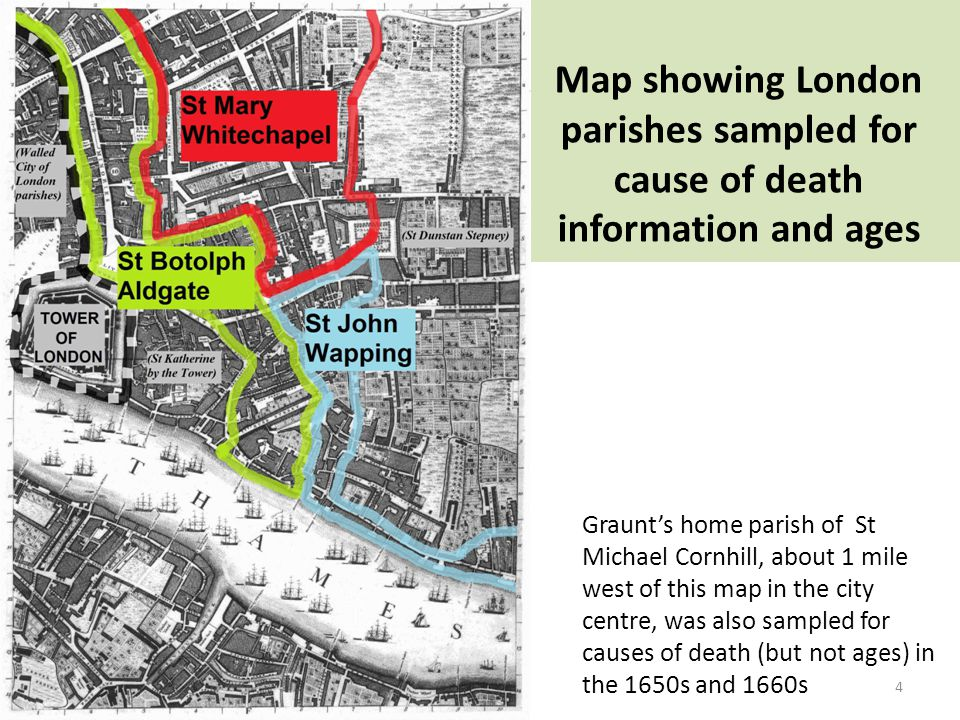 Map showing London parishes sampled for cause of death information and ages 4 Graunt's home parish of St Michael Cornhill, about 1 mile west of this map in the city centre, was also sampled for causes of death (but not ages) in the 1650s and 1660s
