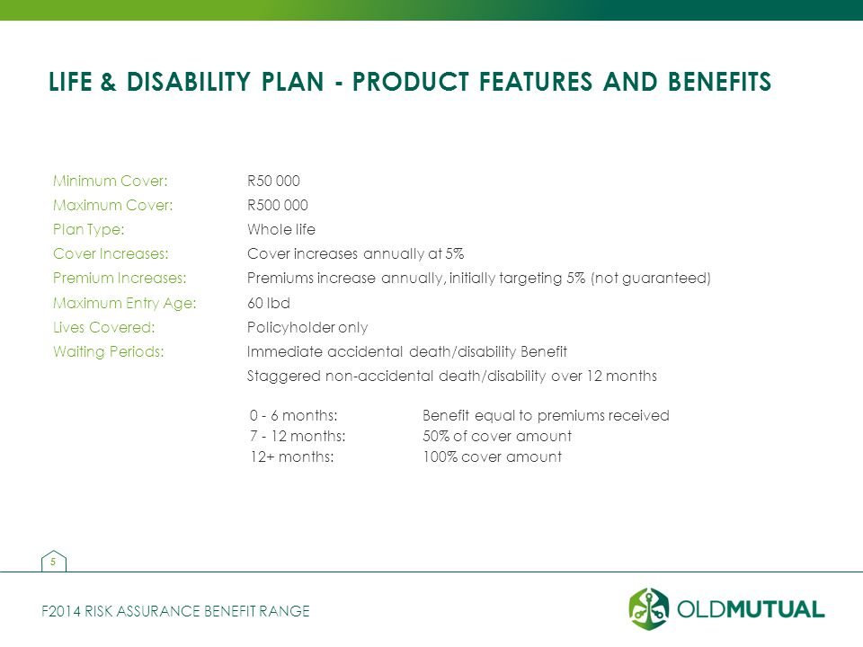 F2014 RISK ASSURANCE BENEFIT RANGE LIFE & DISABILITY PLAN - PRODUCT FEATURES AND BENEFITS Minimum Cover:R50 000 Maximum Cover:R500 000 Plan Type:Whole life Cover Increases:Cover increases annually at 5% Premium Increases:Premiums increase annually, initially targeting 5% (not guaranteed) Maximum Entry Age:60 lbd Lives Covered:Policyholder only Waiting Periods:Immediate accidental death/disability Benefit Staggered non-accidental death/disability over 12 months 0 - 6 months: Benefit equal to premiums received 7 - 12 months: 50% of cover amount 12+ months:100% cover amount 5