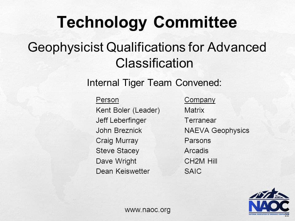www.naoc.org Technology Committee Geophysicist Qualifications for Advanced Classification Internal Tiger Team Convened: PersonCompany Kent Boler (Leader)Matrix Jeff LeberfingerTerranear John BreznickNAEVA Geophysics Craig MurrayParsons Steve StaceyArcadis Dave WrightCH2M Hill Dean KeiswetterSAIC 22