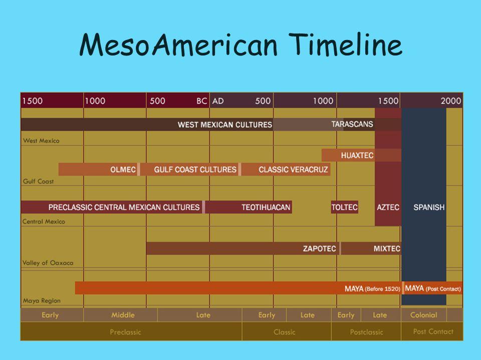 Pre-Classic 1500 BCE – 250 BCE Chalcatzingo 1500 – 500 BCE Tlatilco (Cuicuilco) 1200 – 200 BCE