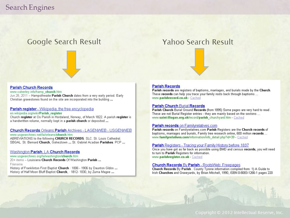 Search Engines Copyright © 2012 Intellectual Reserve, Inc. Google Search Result Yahoo Search Result