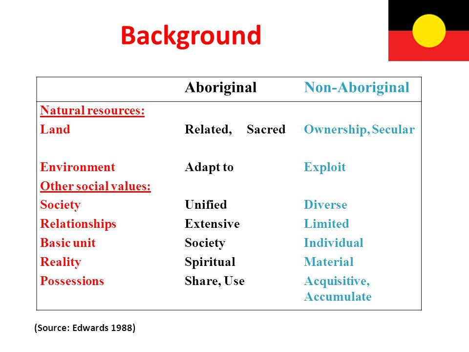 Background AboriginalNon-Aboriginal Natural resources: LandRelated, SacredOwnership, Secular EnvironmentAdapt toExploit Other social values: SocietyUnifiedDiverse RelationshipsExtensiveLimited Basic unitSocietyIndividual RealitySpiritualMaterial PossessionsShare, UseAcquisitive, Accumulate (Source: Edwards 1988)