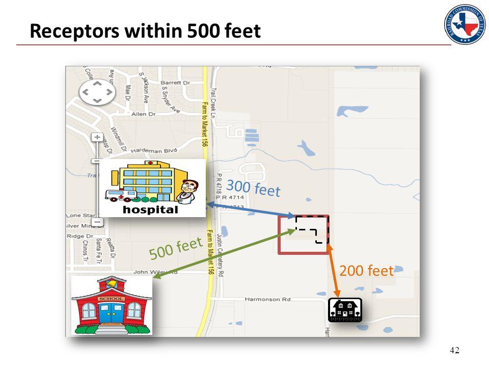 Receptors within 500 feet 42 200 feet 500 feet 300 feet