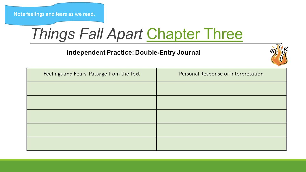 Things Fall Apart Chapter ThreeChapter Three Feelings and Fears: Passage from the TextPersonal Response or Interpretation Independent Practice: Double-Entry Journal Note feelings and fears as we read.