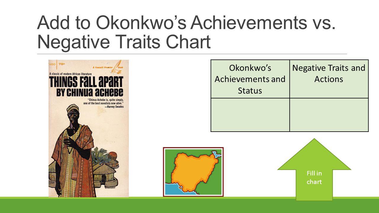 Add to Okonkwo's Achievements vs.