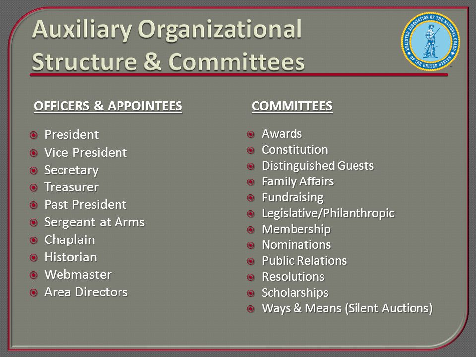 OFFICERS & APPOINTEES COMMITTEES  President  Vice President  Secretary  Treasurer  Past President  Sergeant at Arms  Chaplain  Historian  Webmaster  Area Directors  Awards  Constitution  Distinguished Guests  Family Affairs  Fundraising  Legislative/Philanthropic  Membership  Nominations  Public Relations  Resolutions  Scholarships  Ways & Means (Silent Auctions)