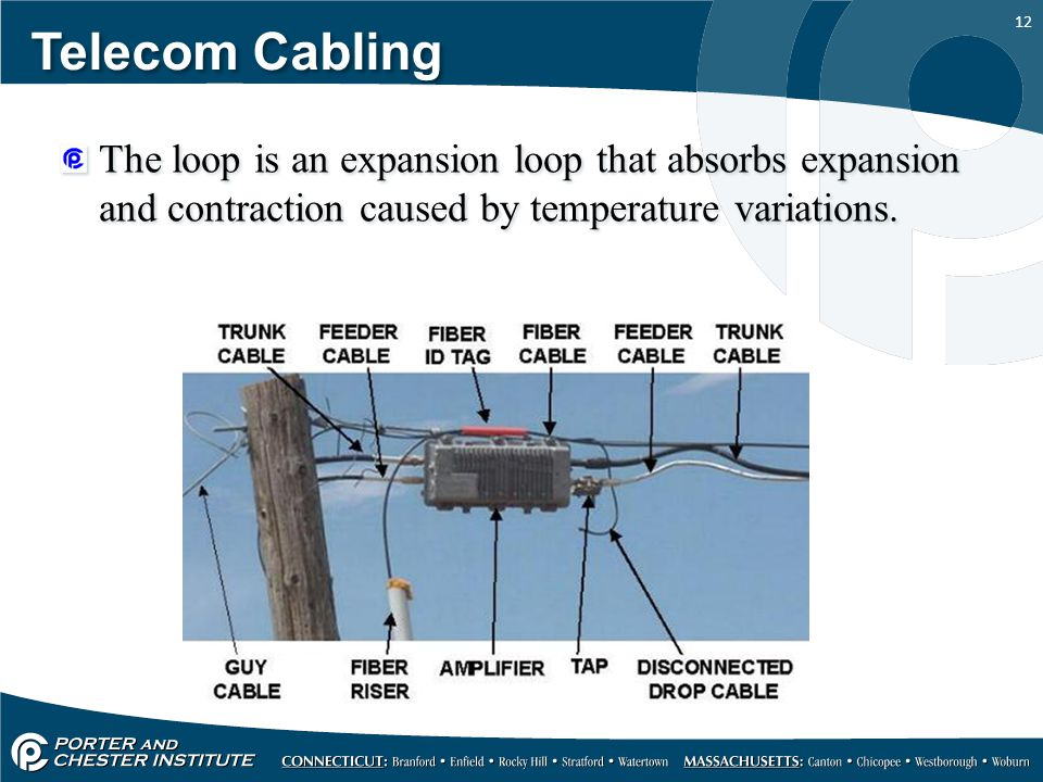 12 Telecom Cabling The loop is an expansion loop that absorbs expansion and contraction caused by temperature variations.