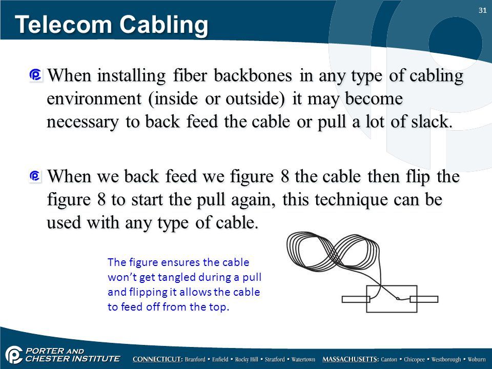 31 Telecom Cabling When installing fiber backbones in any type of cabling environment (inside or outside) it may become necessary to back feed the cab