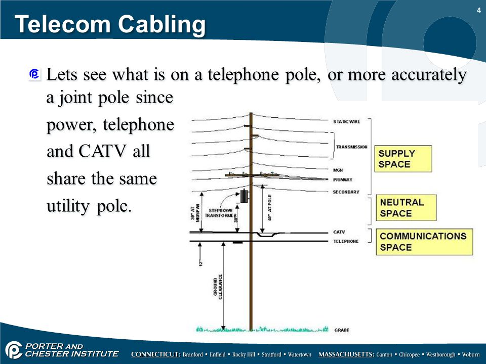 5 Telecom Cabling Lets take a closer look at the communications part of the pole, the space between power and communications is designated as the safety zone space.