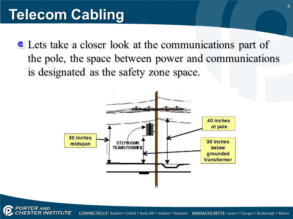 6 Telecom Cabling The safety zone space protects communications personnel from dangerous voltages (even if a technician forgets to wear a hardhat).