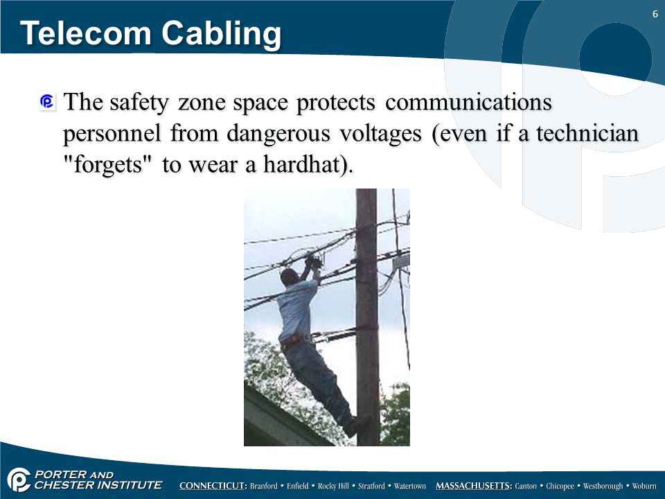 6 Telecom Cabling The safety zone space protects communications personnel from dangerous voltages (even if a technician