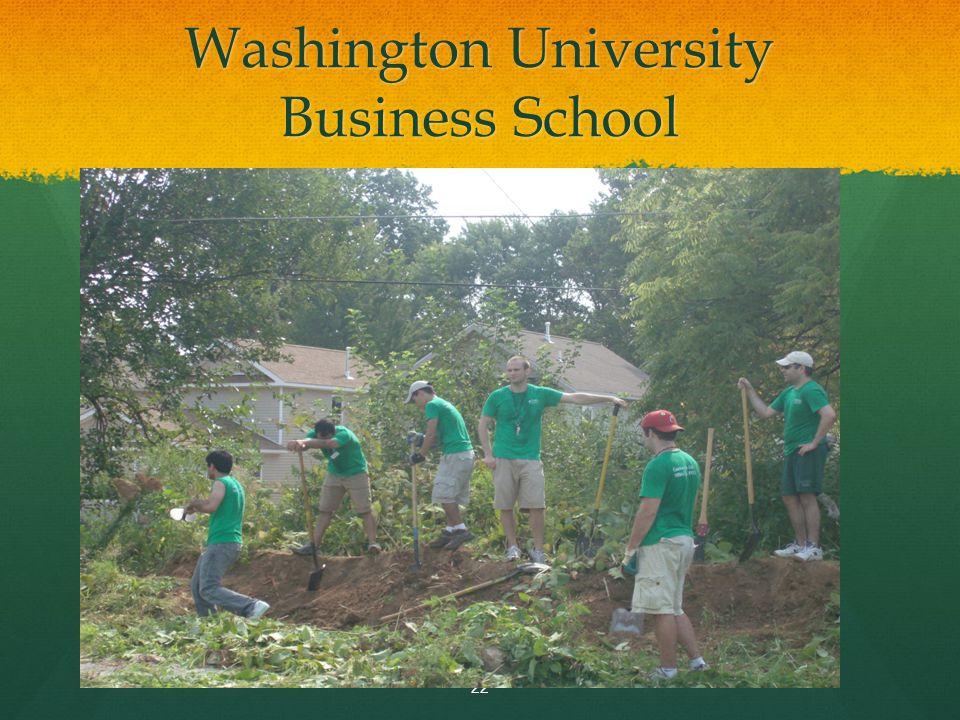 Washington University Business School 22