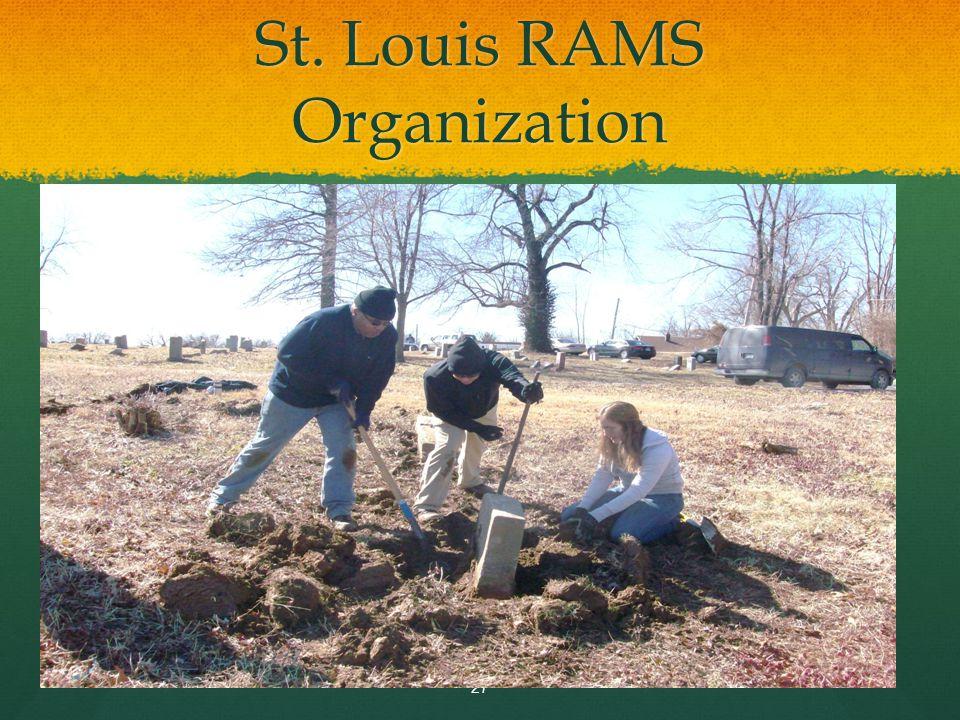 St. Louis RAMS Organization 27