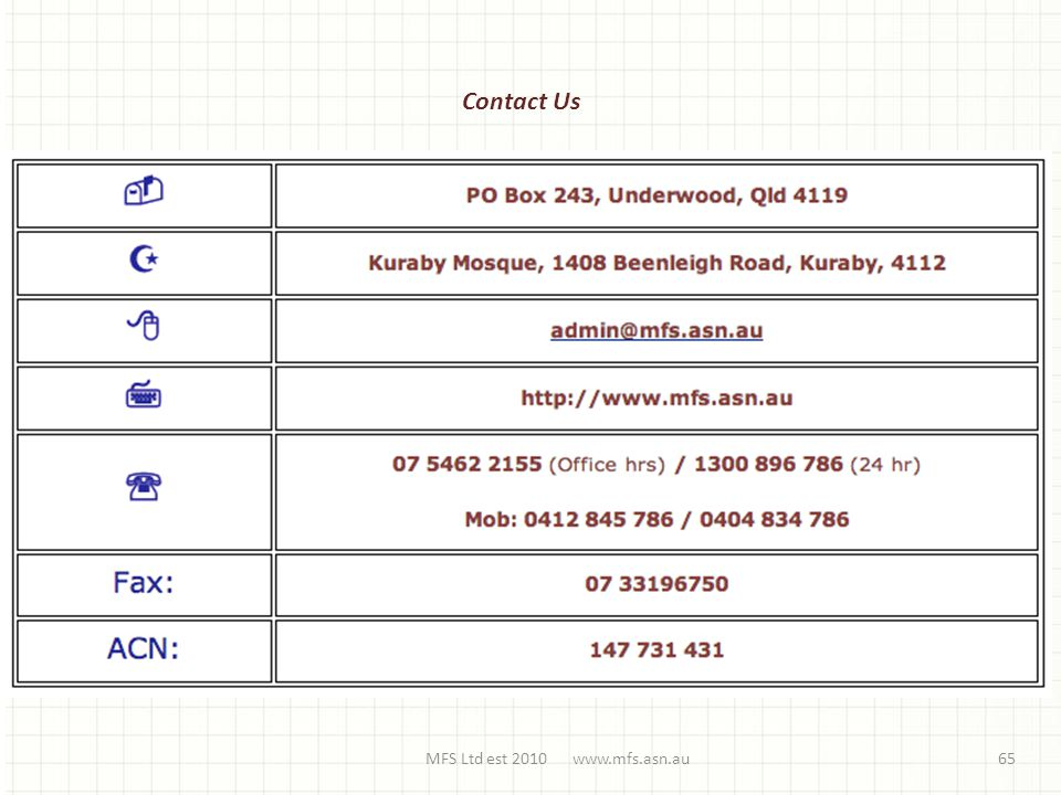 MFS Ltd est 2010 www.mfs.asn.au65 Contact Us