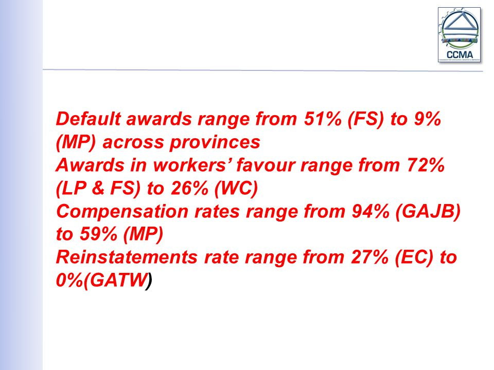 Default awards range from 51% (FS) to 9% (MP) across provinces Awards in workers' favour range from 72% (LP & FS) to 26% (WC) Compensation rates range from 94% (GAJB) to 59% (MP) Reinstatements rate range from 27% (EC) to 0%(GATW)