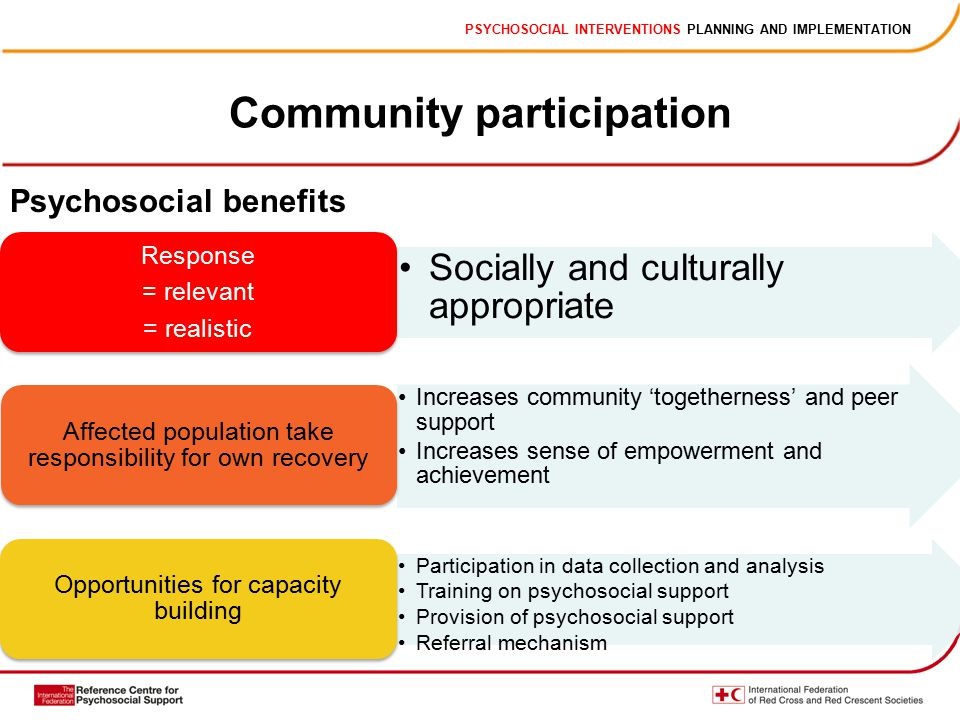 PSYCHOSOCIAL INTERVENTIONS PLANNING AND IMPLEMENTATION Community participation Psychosocial benefits Socially and culturally appropriate Response = relevant = realistic Increases community 'togetherness' and peer support Increases sense of empowerment and achievement Affected population take responsibility for own recovery Participation in data collection and analysis Training on psychosocial support Provision of psychosocial support Referral mechanism Opportunities for capacity building