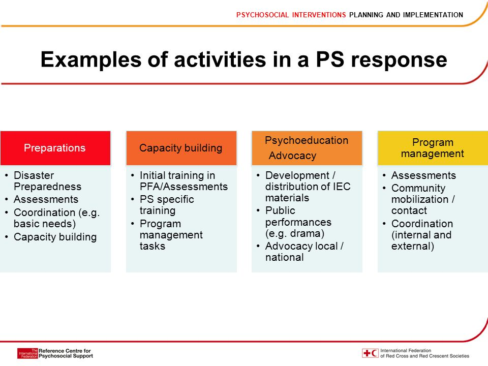 PSYCHOSOCIAL INTERVENTIONS PLANNING AND IMPLEMENTATION Examples of activities in a PS response Preparations Disaster Preparedness Assessments Coordination (e.g.