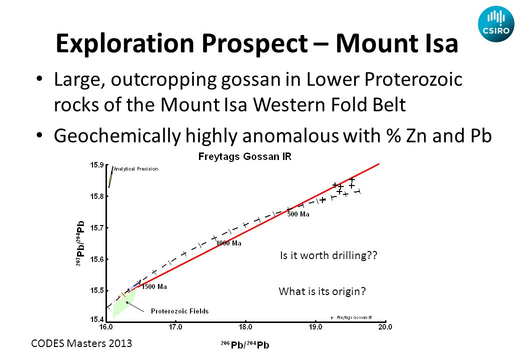 Large, outcropping gossan in Lower Proterozoic rocks of the Mount Isa Western Fold Belt Geochemically highly anomalous with % Zn and Pb Exploration Prospect – Mount Isa Is it worth drilling .