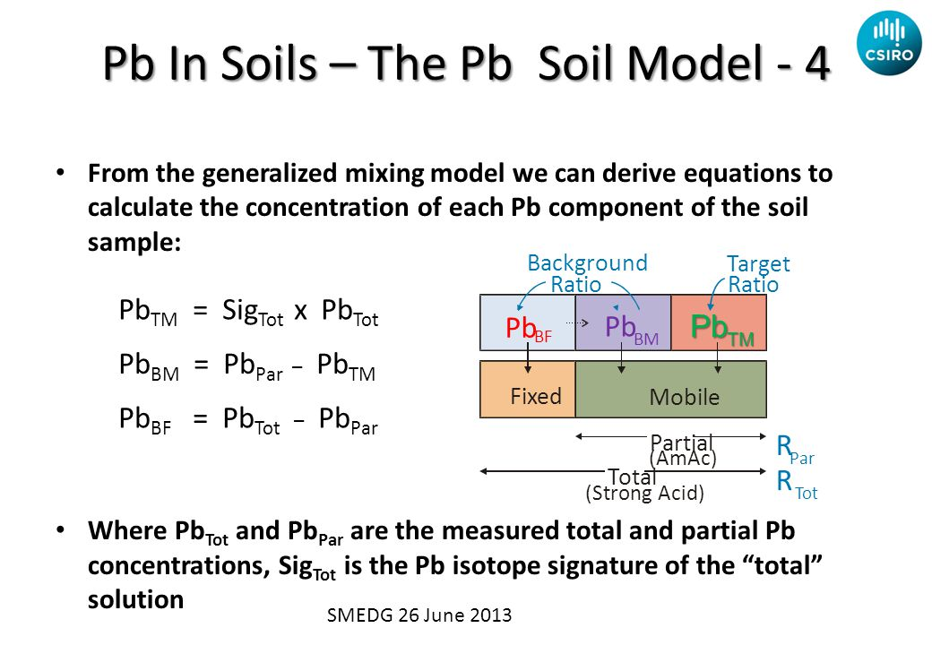 Pb In Soils – The Pb Soil Model - 4 From the generalized mixing model we can derive equations to calculate the concentration of each Pb component of the soil sample: Where Pb Tot and Pb Par are the measured total and partial Pb concentrations, Sig Tot is the Pb isotope signature of the total solution Pb TM = Sig Tot x Pb Tot Pb BM = Pb Par _ Pb TM Pb BF = Pb Tot _ Pb Par Fixed Mobile Total (Strong Acid) Partial (AmAc) Background Ratio Target Ratio Pb BF Pb BM Pb TM R Par R Tot SMEDG 26 June 2013
