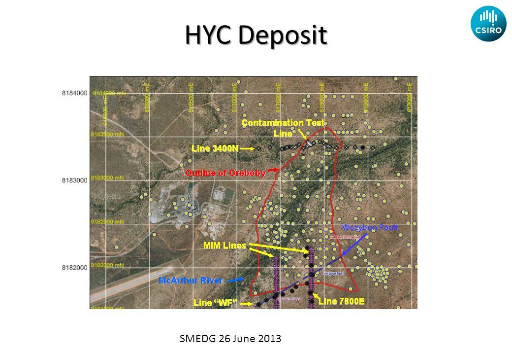 HYC Deposit SMEDG 26 June 2013