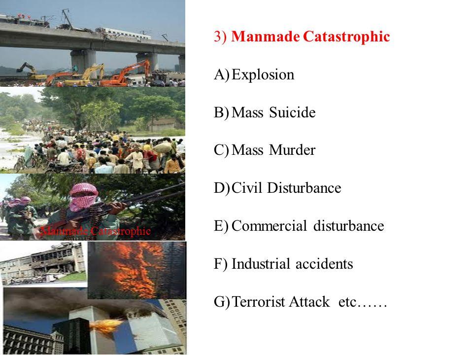 3) Manmade Catastrophic A)Explosion B)Mass Suicide C)Mass Murder D)Civil Disturbance E)Commercial disturbance F)Industrial accidents G)Terrorist Attack etc…… Manmade Catastrophic