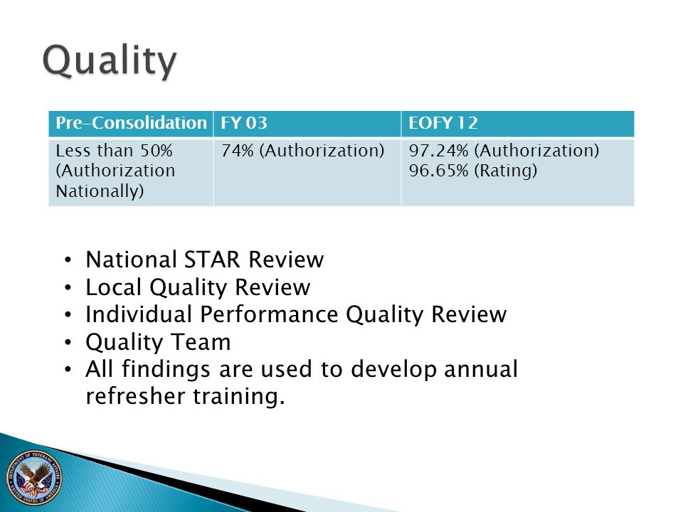 Pre-ConsolidationFY 03EOFY 12 Less than 50% (Authorization Nationally) 74% (Authorization)97.24% (Authorization) 96.65% (Rating) National STAR Review
