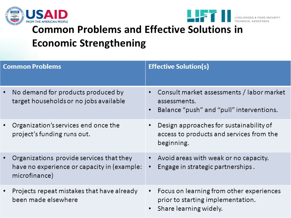 Common Problems and Effective Solutions in Economic Strengthening Common ProblemsEffective Solution(s) No demand for products produced by target households or no jobs available Consult market assessments / labor market assessments.
