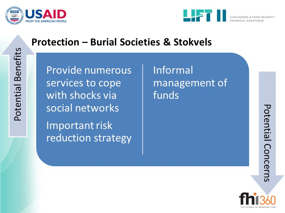 Protection – Burial Societies & Stokvels Provide numerous services to cope with shocks via social networks Important risk reduction strategy Informal management of funds Potential Benefits Potential Concerns