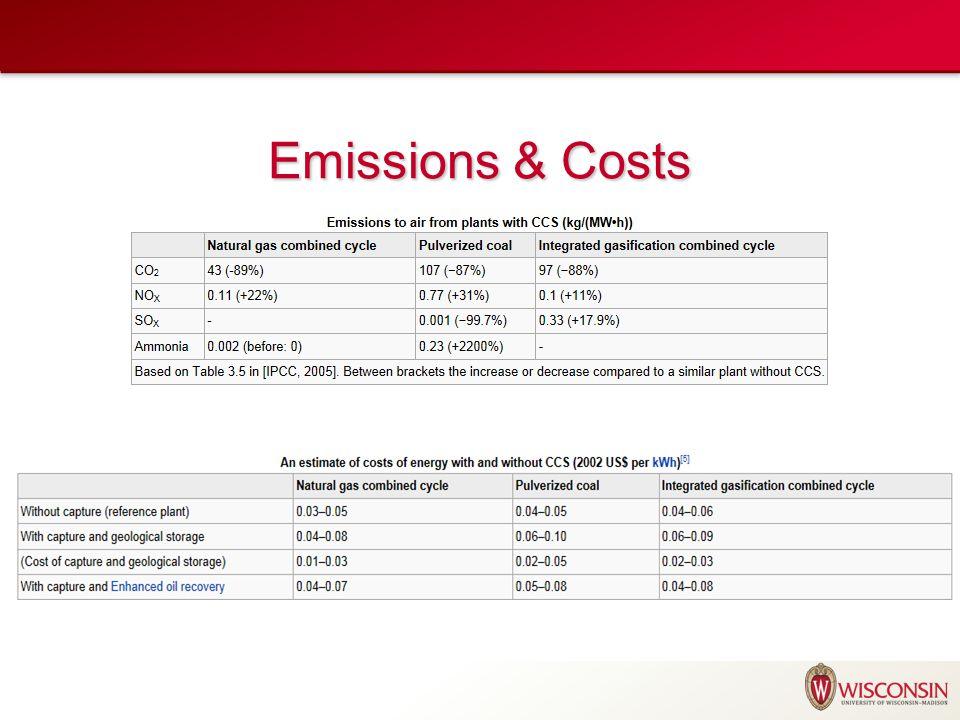 Emissions & Costs