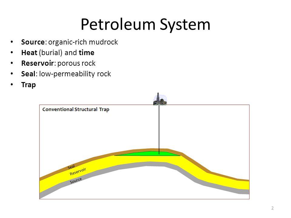 Petroleum System 2 Source: organic-rich mudrock Heat (burial) and time Reservoir: porous rock Seal: low-permeability rock Trap