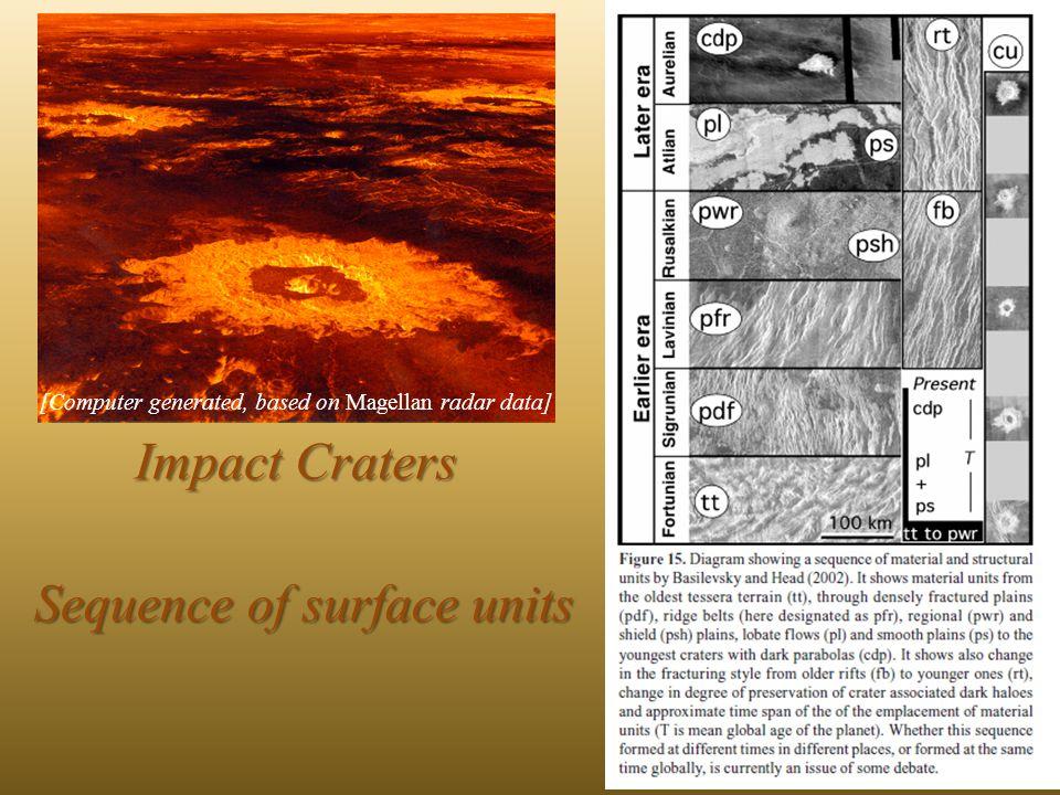 Resurfacing models: Crater distribution Turcotte et al. (1998)