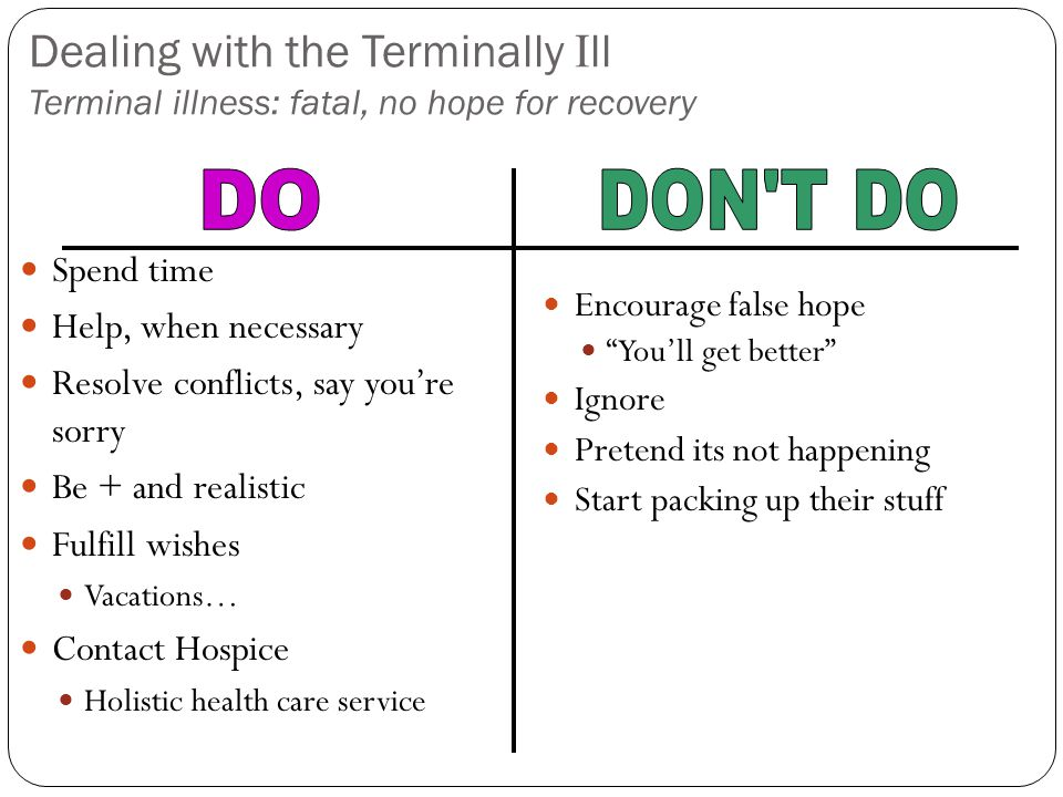 Dealing with the Terminally I ll Terminal illness: fatal, no hope for recovery Spend time Help, when necessary Resolve conflicts, say you're sorry Be + and realistic Fulfill wishes Vacations… Contact Hospice Holistic health care service Encourage false hope You'll get better Ignore Pretend its not happening Start packing up their stuff