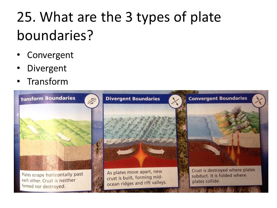 25. What are the 3 types of plate boundaries Convergent Divergent Transform