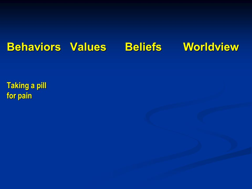 Behaviors Values Beliefs Worldview Taking a pill for pain
