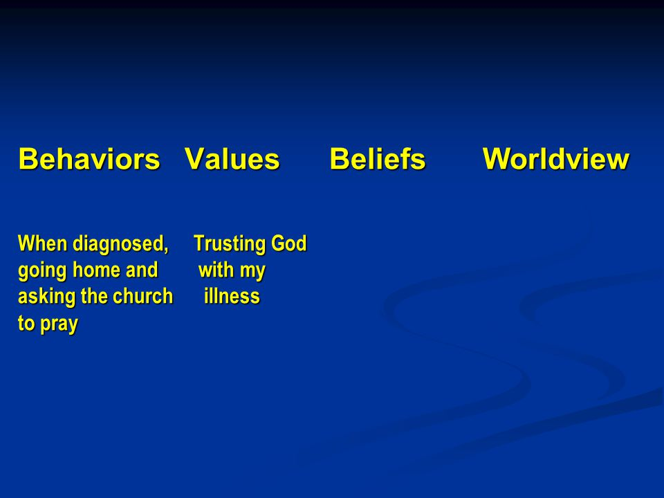 Behaviors Values Beliefs Worldview When diagnosed, Trusting God going home and with my asking the church illness to pray