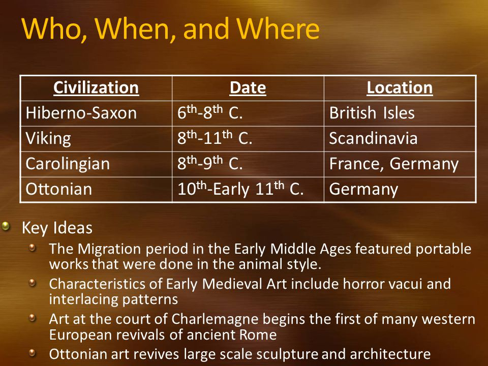 Who, When, and Where CivilizationDateLocation Hiberno-Saxon6 th -8 th C.British Isles Viking8 th -11 th C.Scandinavia Carolingian8 th -9 th C.France, Germany Ottonian10 th -Early 11 th C.Germany Key Ideas The Migration period in the Early Middle Ages featured portable works that were done in the animal style.